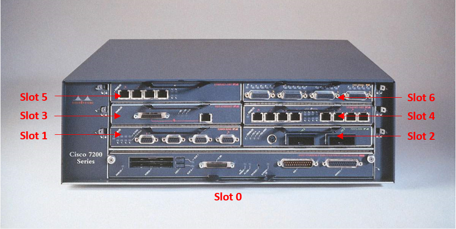 Chasis Cisco 7200