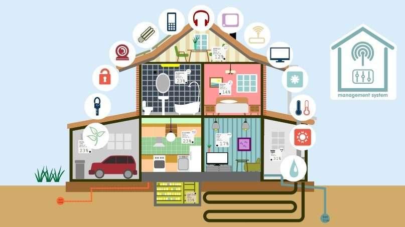 IOT y la eficiencia energética