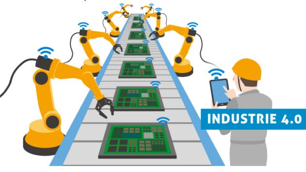 IOT y la Fabricación eficiente en la industria