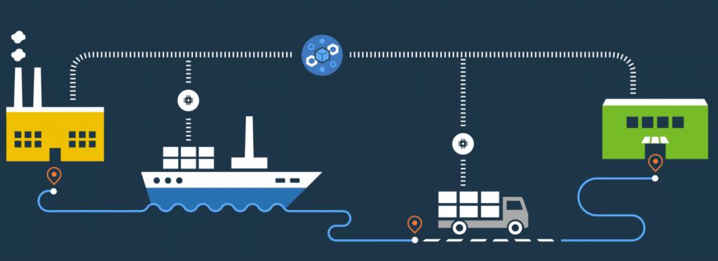Blockchain y IoT, Plataforma para el manejo de carga