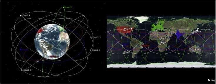 Vistas de seguimiento tridimensional y en tierra de la constelación optimizada (caso de diseño de satélite único)